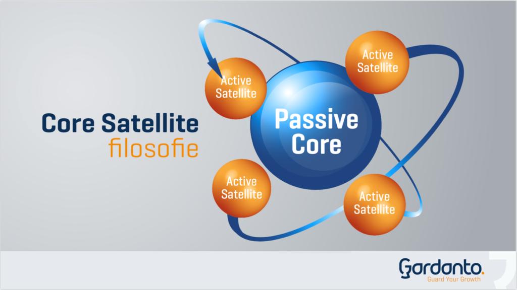 Core Satellite Filosofie
